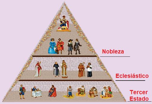 1 Liberalismo E Ilustración Ayuda Para Tu Tarea De Historia Sep Secundaria Primero Respuestas Y Explicaciones