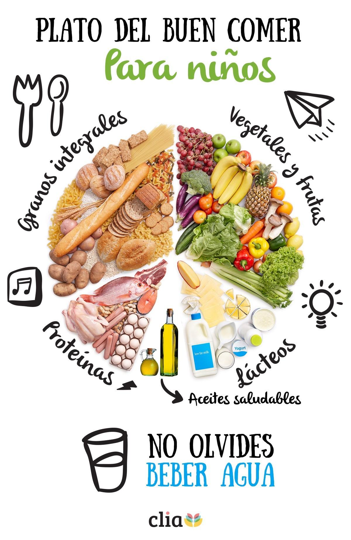 Tema 3 Dieta Los Grupos De Alimentos Ayuda Para Tu Tarea De Ciencias Naturales Sep Primaria Tercero Respuestas Y Explicaciones