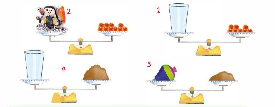 El kilogramo y la balanza - Ayuda para tu tarea de