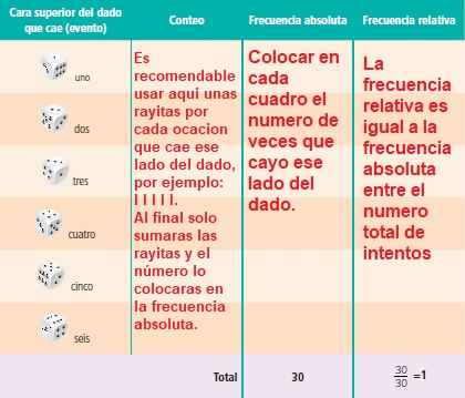 13 Probabilidad 1 Ayuda Para Tu Tarea De Matematicas Sep Secundaria Primero Respuestas Y Explicaciones